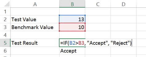 Excel IF function - syntax
