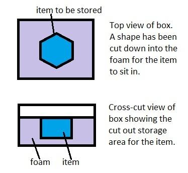 inset storage