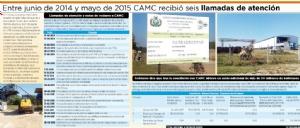 El Gobierno demoró más de un año en resolver el contrato con CAMC