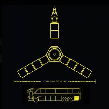 La sonda Juno tiene una envergadura de casi 20 metros
