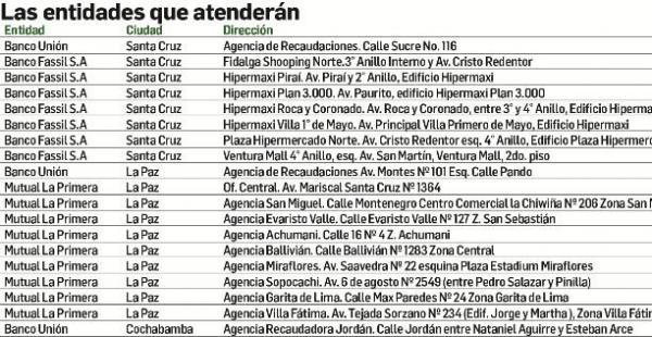 Esta es la lista de entidades financieras que el viernes atenderán hasta las 18:30