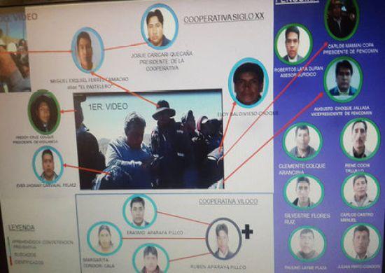 El cuadro que presentó el ministro de Gobierno, Carlos Romero, sobre los implicados en el asesinato del viceministro Rodolfo Illanes.