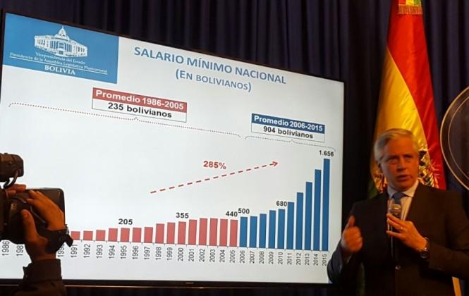 Vicepresidente defiende cifras del Gobierno y refuta propuesta de Doria Medina