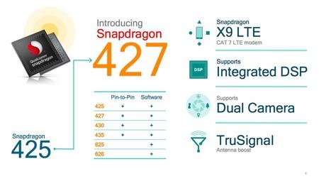 New Snapdragon 2016 173