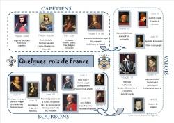 Carolingiens et Capétiens
