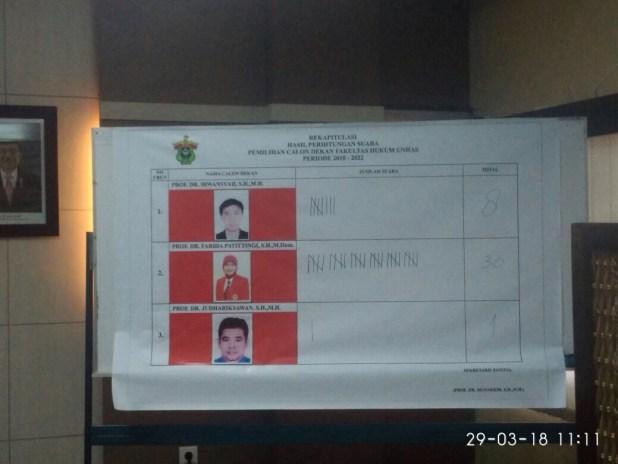 Prosesi pemilihan Dekan FH-UH yang berlangsung di Aula Harifin A. Tumpa FH-UH, Kamis (29/3). H2a