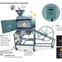 Jóvenes iqueños inventan máquina que desgrana el maíz a fuerza de pedal