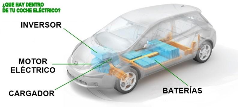 Técnica del vehículo eléctrico. Partes de un coche eléctrico