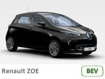 Renault ZOE minificha