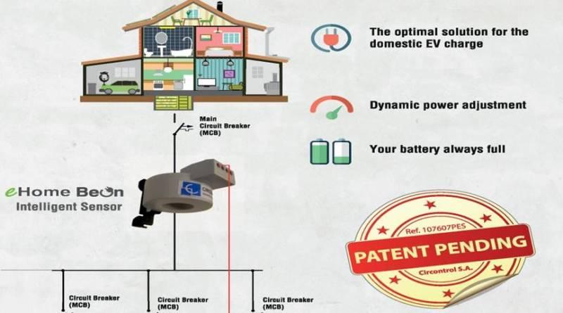 Circontrol presenta sus novedades en eCarTec Munnich