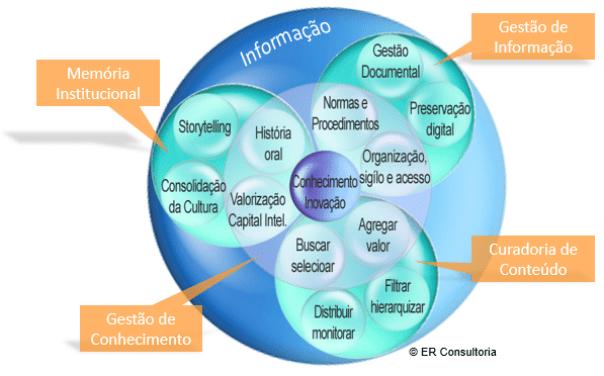 metodologia_ER_v04