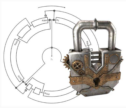 criptografia-cadeado-segurança