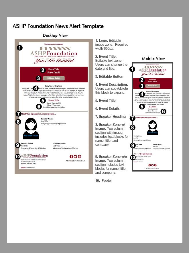 Invitation Visual Guide