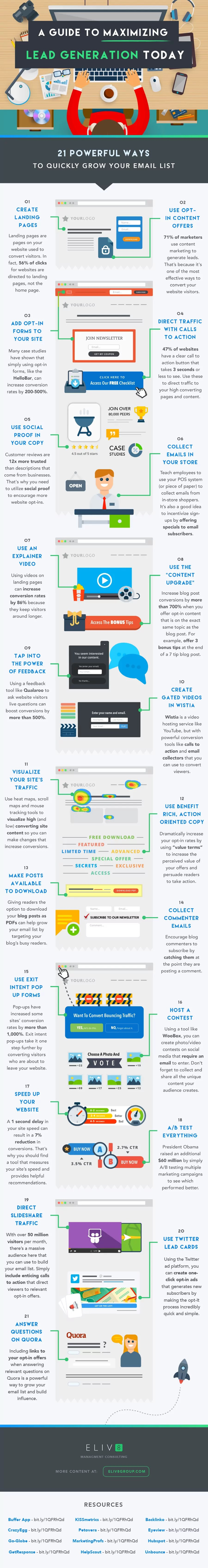 lead-generation-infographic