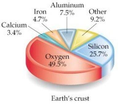 mineral_graph-1_489c397245-20101026-100306