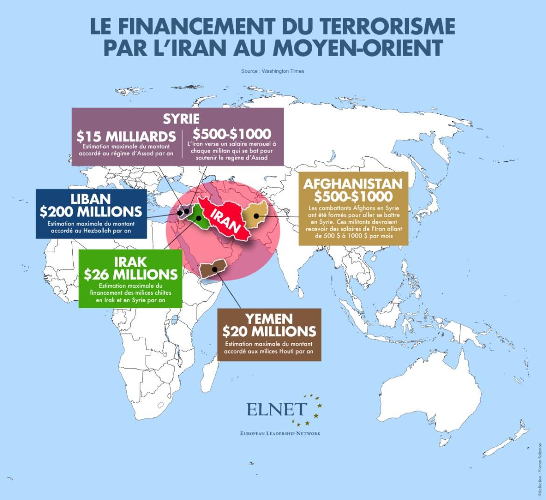 Iran_financement_terrorisme4