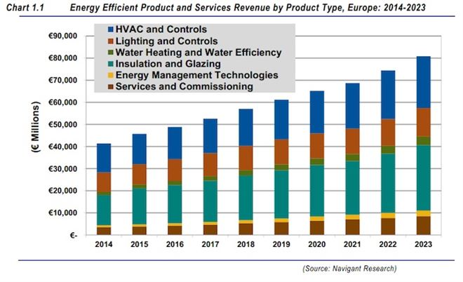 energy-efficiency-Europe