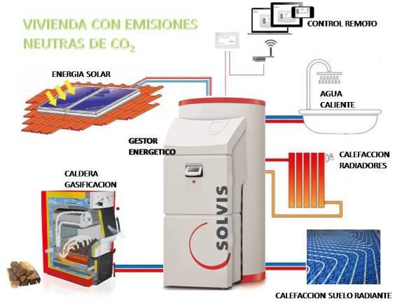 Energias-renovables-biomasa-solar-esquema
