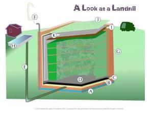 landfillpic
