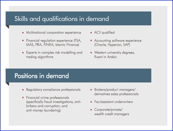 job search guide salary dubai
