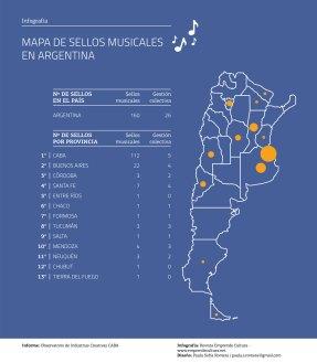 Informe Música y Mercado - Mapa de sellos musicales en Argentina
