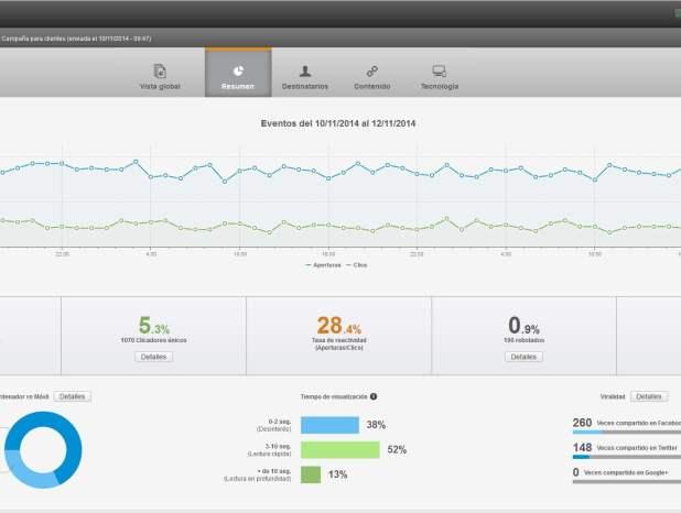hacer-email-marketing-estadísticas
