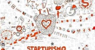 startupismo