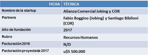 ficha_tecnica_COR