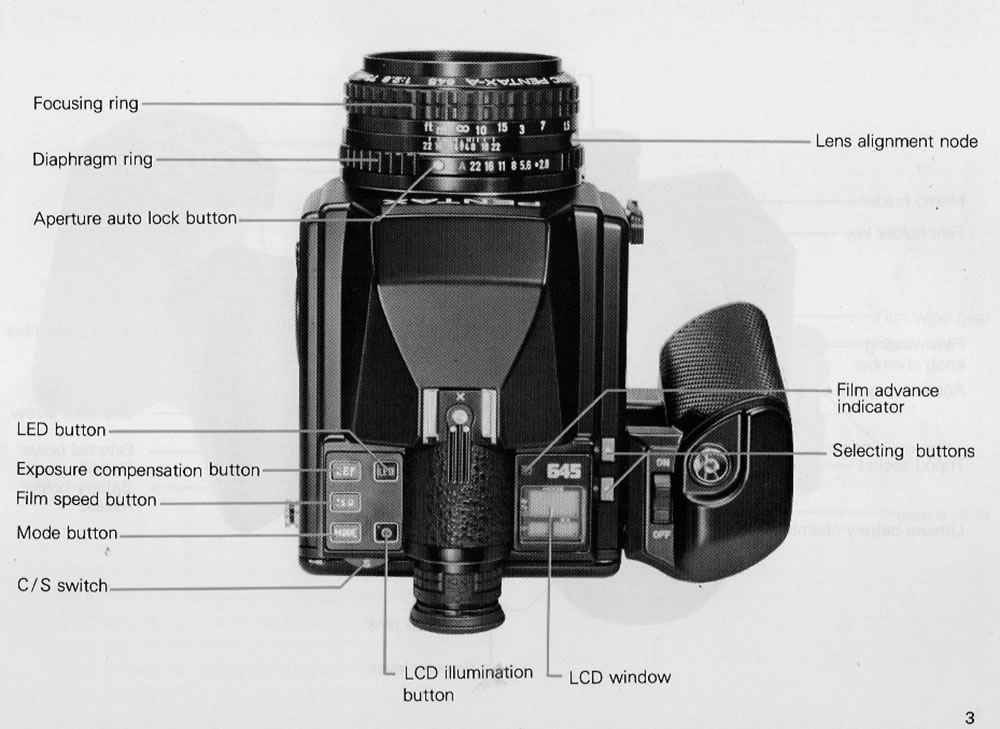 Pentax 645 - Manual - Features