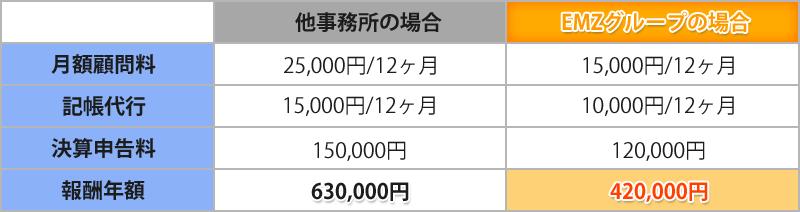 img_table_02