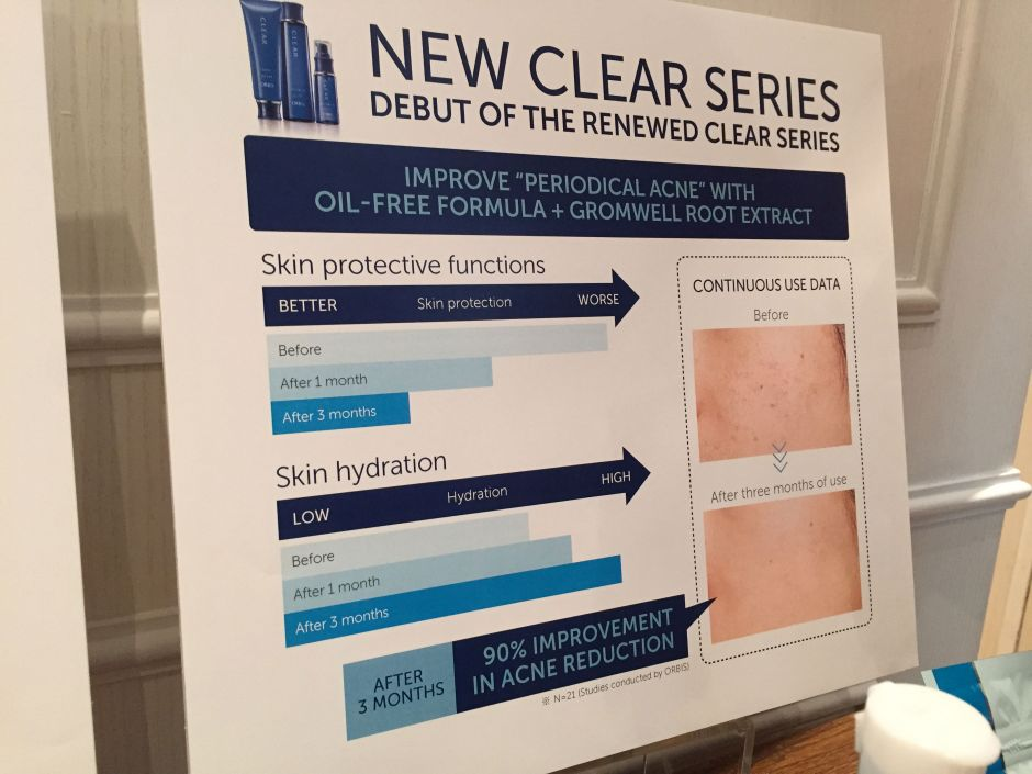 ORBIS Renewed Clear Series Blogger Review 005