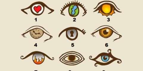 τεστ μάτια