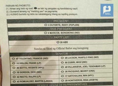Iglesia Ni Cristo Officially Endorses Duterte-Marcos, Sample Ballot Leaked