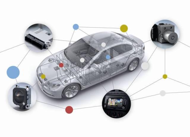 Tecnología coches