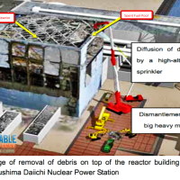 TEPCO Begins Use of Robots to Assist Clearing 3500 Cubic Meters of Building Rubble from Fukushima Daiichi Reactor 3 and 4