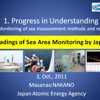 Monitoring of sea measurement methods and results - Readings of Sea Area Monitoring