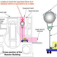 TEPCO's balloon mission in Fukushima Daiichi Reactor 1 unable to be carried out