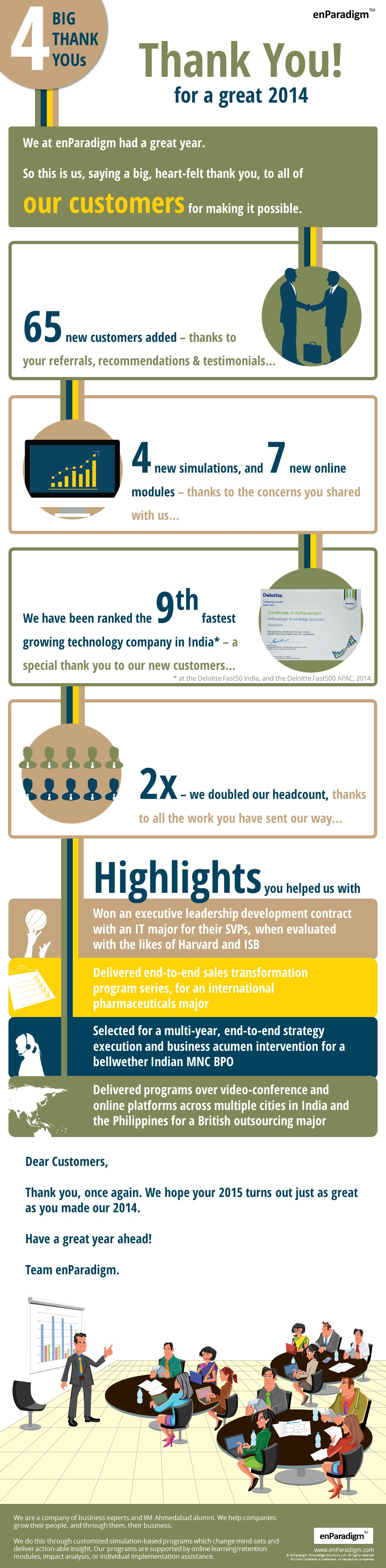 Thank you, customers, for a great 2014