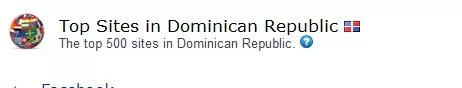 Top Sites Dominican Republic