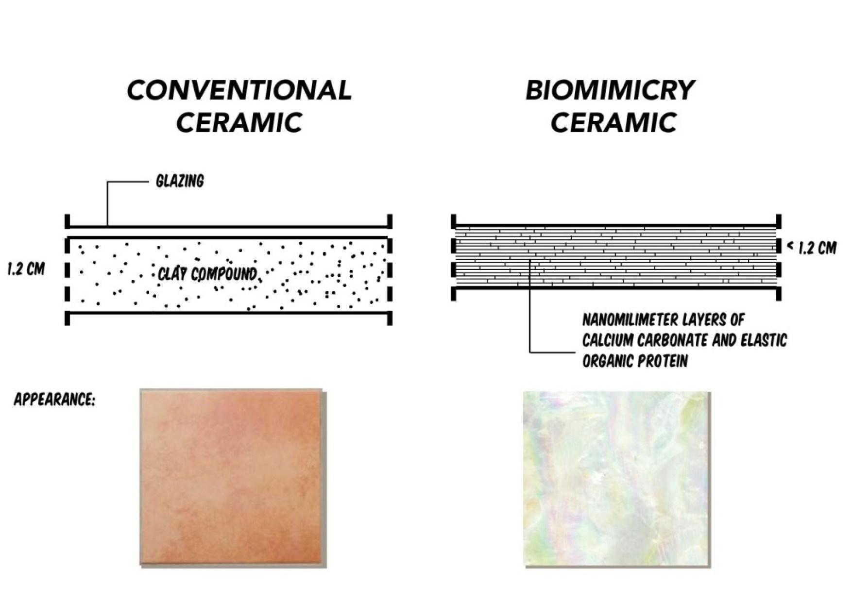 Hegia-LCA Ceramic tiles REVISED-page-019