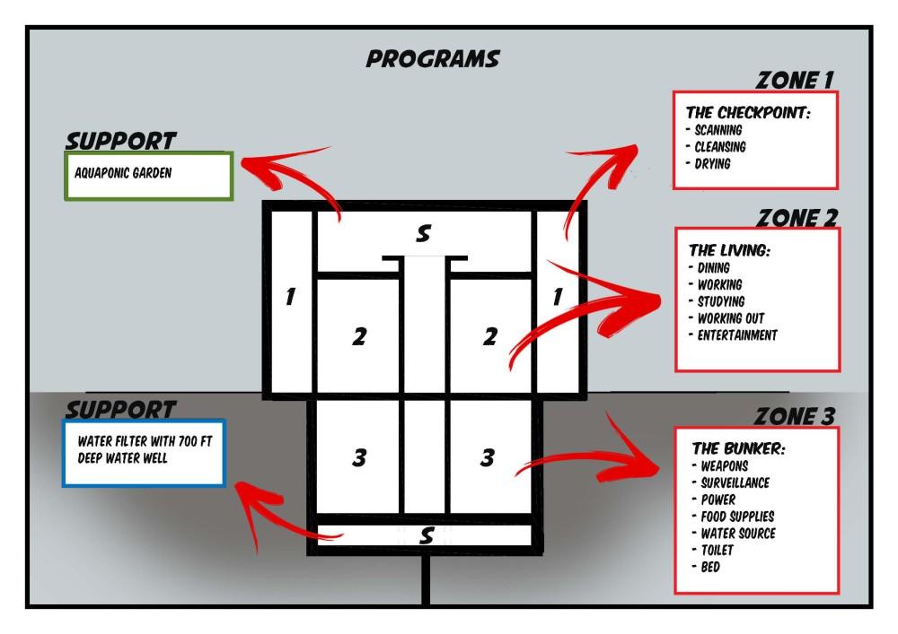 Hegia - SAFE LIVING final presentation-page-020