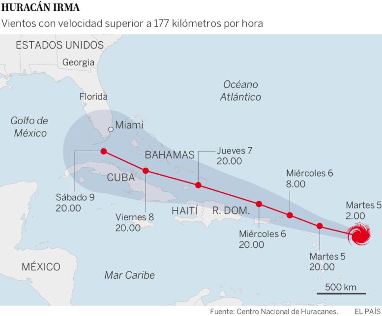 El huracán Irma alcanza la categoría 5 y amenaza Florida