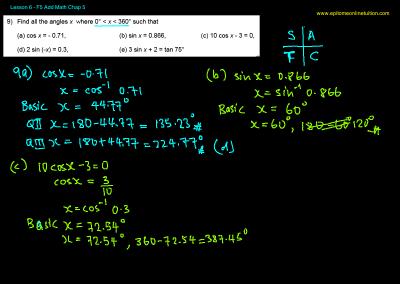 Chapter 5 – Trigonometry