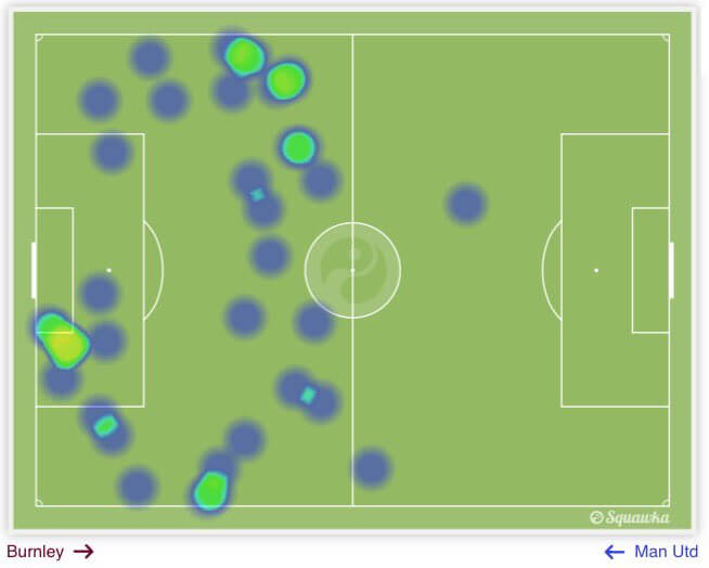 Anthony Martial Heat Map v Burnley (Squawka.com)