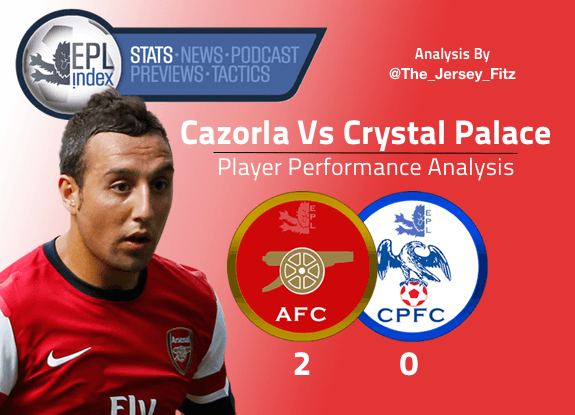 Cazorla Vs Crystal Palace