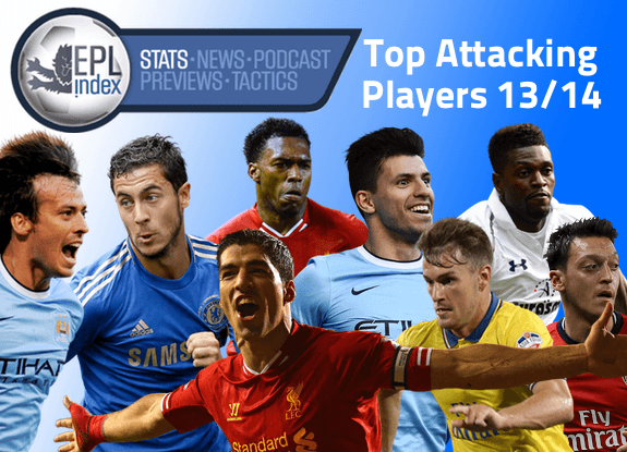 Top Attacking Players 13-14