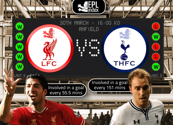 Liverpool Vs Tottenham Preview