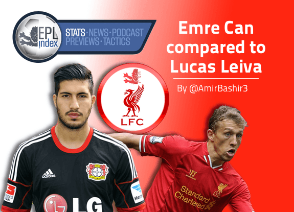 Emre Can Vs Lucas Leiva