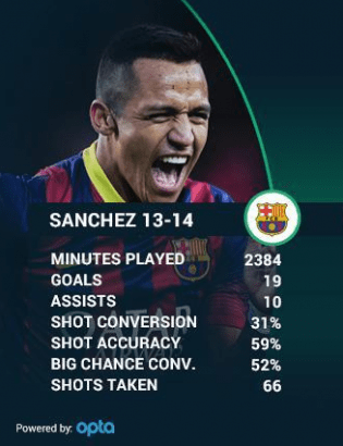 Graphic by Goal.com.