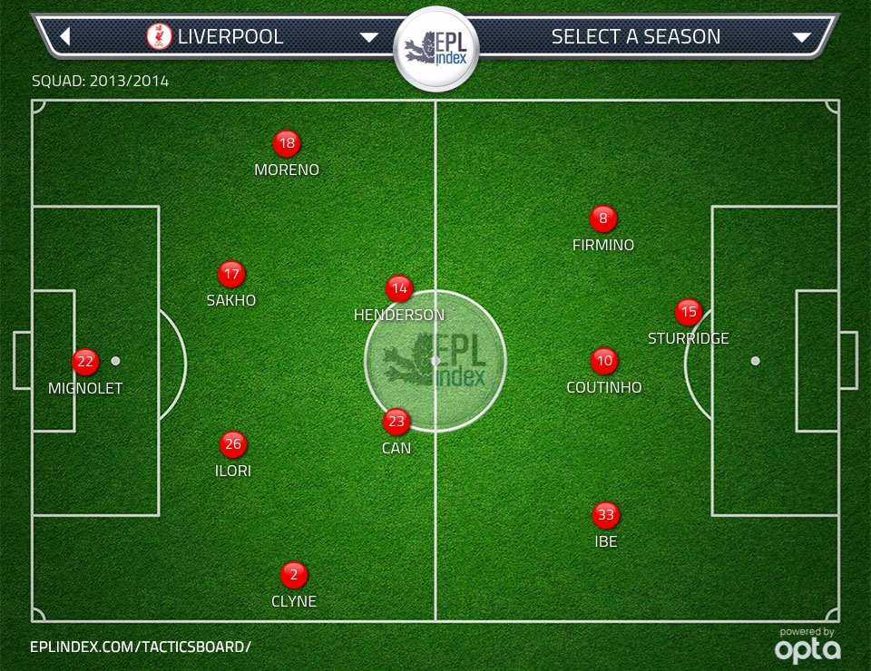 4231 is seemingly Rodgers' favourite system.